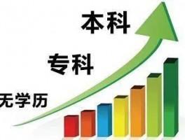 广州成学教育机构:90%自考生不知道的自考专业术语